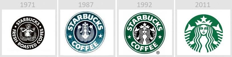 starbucks-logo-history